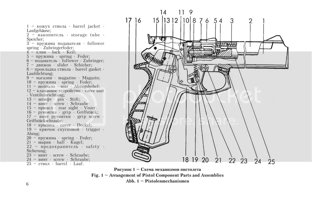 Baikal Mp 651k Diagram