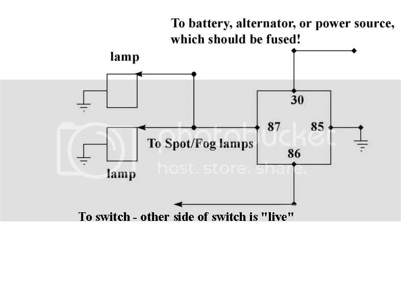 wiring diagram 4 spotlights stem structure a spotlight relay great installation of h4 to h1 bulb archive performance nova group png rh pngclub com headlight 5 pin