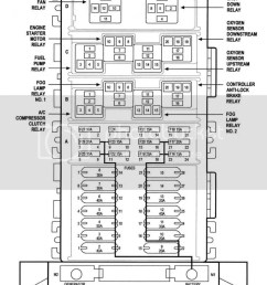 f20 on 2000 jeep grand cherokee fuse diagram wiring diagram mega 2008 fuse box on jeep grand cherokee 4 7 [ 787 x 1023 Pixel ]