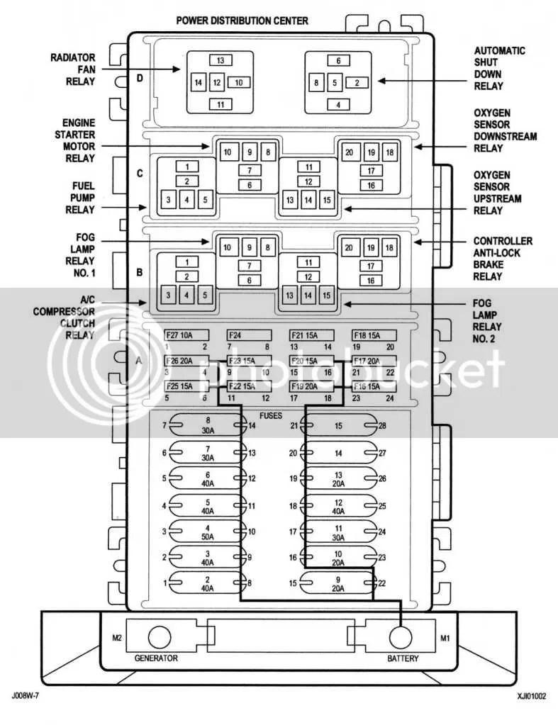 medium resolution of f20 on 2000 jeep grand cherokee fuse diagram wiring diagram mega 2008 fuse box on jeep grand cherokee 4 7