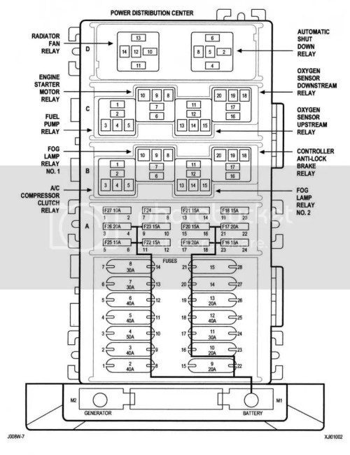 small resolution of f20 on 2000 jeep grand cherokee fuse diagram wiring diagram mega 2008 fuse box on jeep grand cherokee 4 7