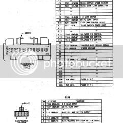 Speedometer Wiring Diagram Coleman Evcon Heat Pump Aw4 Tcu - Jeepforum.com