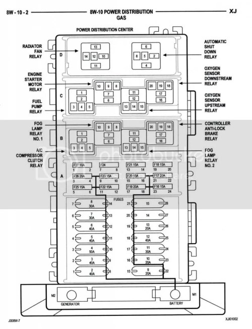 small resolution of jeep cherokee xj fuse diagram wiring schematic