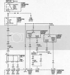 jeep coil pack wiring wiring database library coil wiring diagram for engine jeep wire diagram coils [ 794 x 1024 Pixel ]