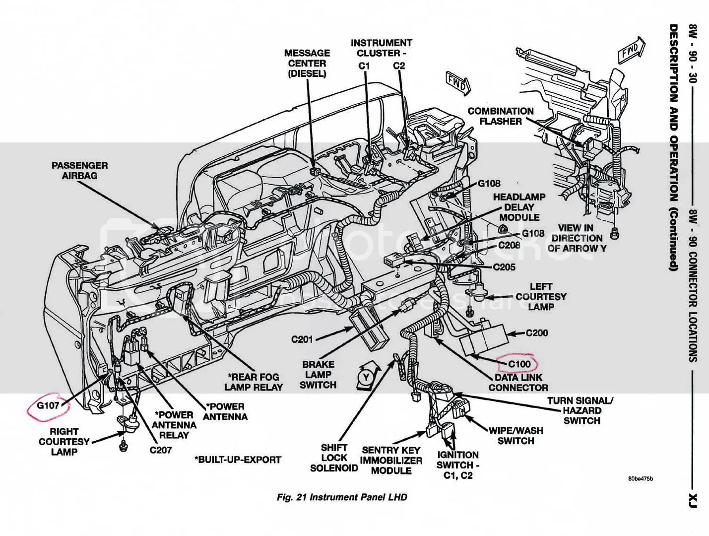 Jeep Xj Engine Bay Diagram