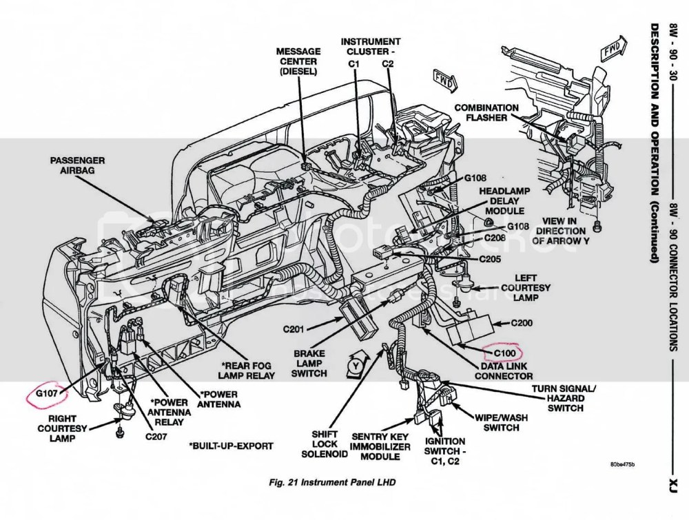 medium resolution of 2003 jeep grand cherokee engine diagram wiring diagram centre 1997 jeep cherokee engine diagram