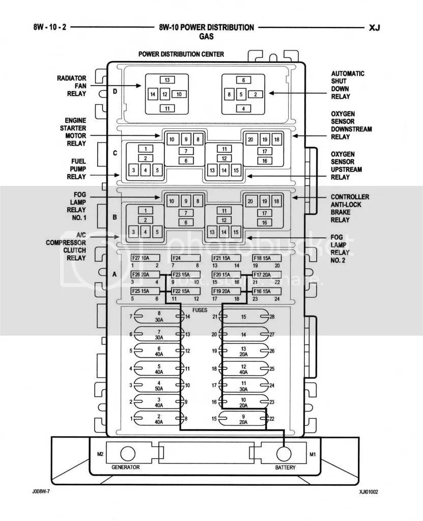 96 Jeep Grand Cherokee Fuse Box Diagram Images Design