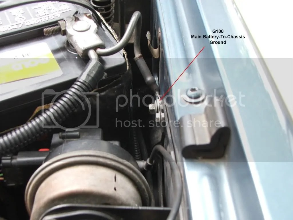 2003 Jeep Tj Wiring Diagram 2000 Jeep Cherokee Where Is The Ground For The