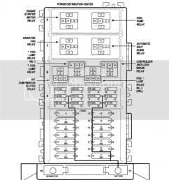 fuse box diagram 2001 jeep wrangler blog wiring diagram [ 806 x 1023 Pixel ]