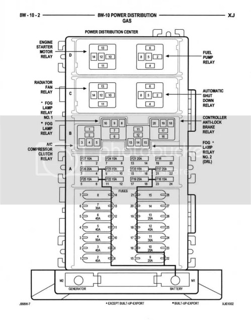 small resolution of fuse box diagram 2001 jeep wrangler blog wiring diagram