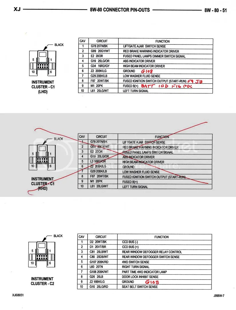 99 jeep cherokee xj radio wiring diagram delco 98 cluster and not working - forum