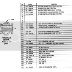 Wiring Diagram For Off Road Lights Jeep Single Phase 220v 98 Cherokee Odbii/ccd Bus Voltage Fails Check - Forum