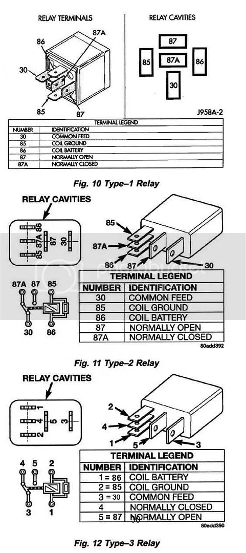 96 Cherokee Sport Ladder Logic versus Schematic