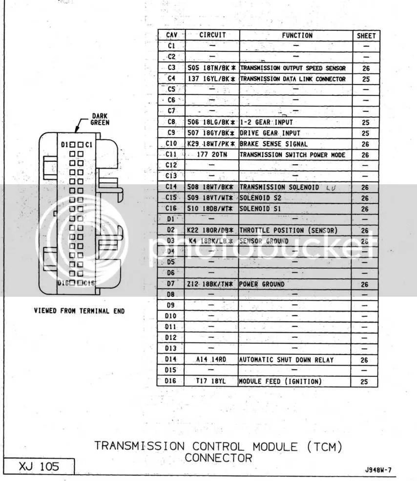 Tcm Wiring Allison Gen 5 Diagram