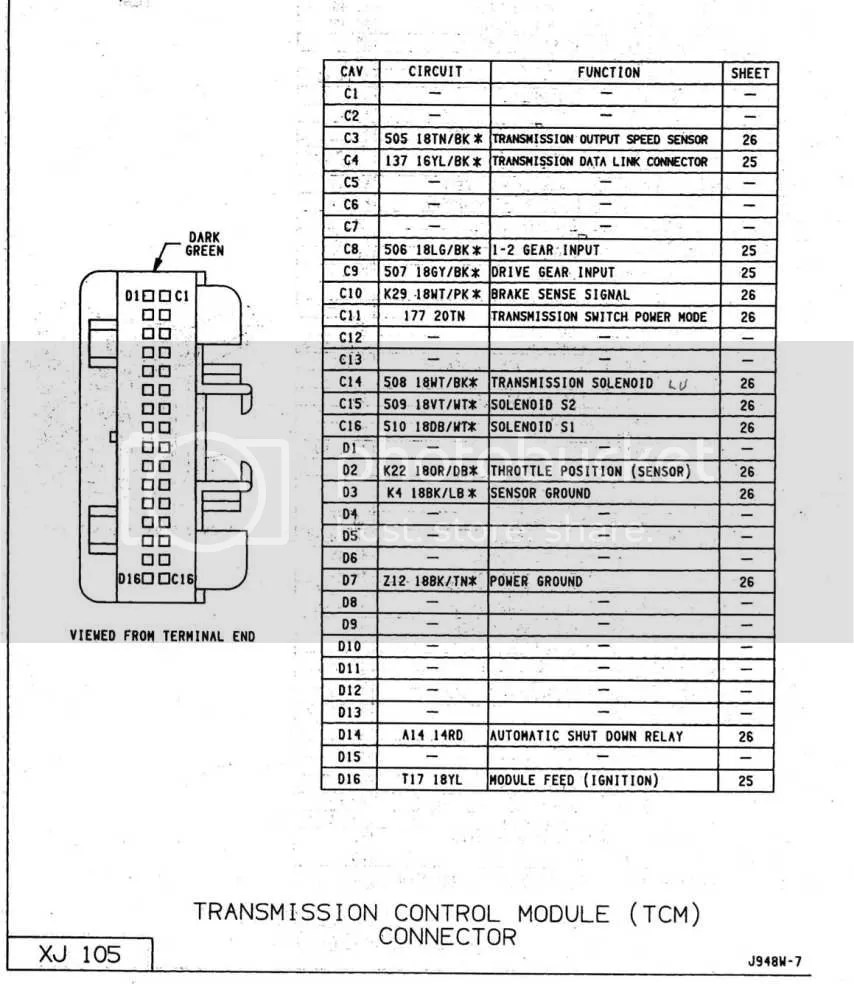 hight resolution of 1998 jeep cherokee transmission wiring plug