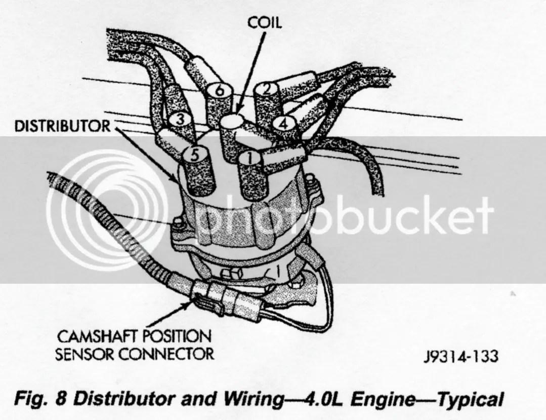 Rebuilt Engine Won T Start
