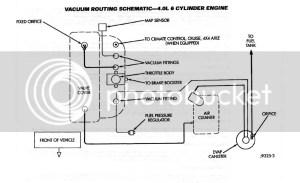95 xj Vacuum line diagram ?  JeepForum
