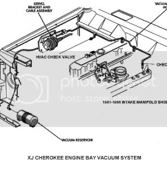 89 jeep cherokee vacuum diagram wiring diagram query 1988 jeep wrangler vacuum line diagram in addition 1989 jeep cherokee [ 1024 x 848 Pixel ]