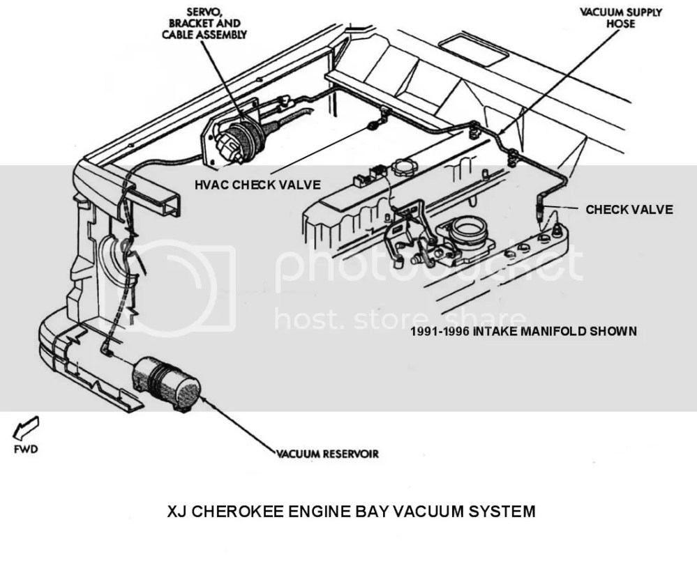 medium resolution of 1988 jeep wrangler vacuum line diagram in addition 1989 jeep 1988 jeep cherokee engine diagram