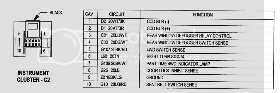 97 tj wiring diagram human cell 98 cherokee gauge cluster not working - jeepforum.com