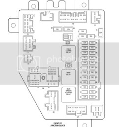 1999 jeep grand cherokee fuse box layout trusted wiring diagrams rh chicagoitalianrestaurants com 2006 jeep commander [ 791 x 1024 Pixel ]