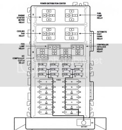 fuse diagram 99 jeep tj wiring diagram img 1999 jeep wrangler sahara fuse diagram [ 801 x 1023 Pixel ]