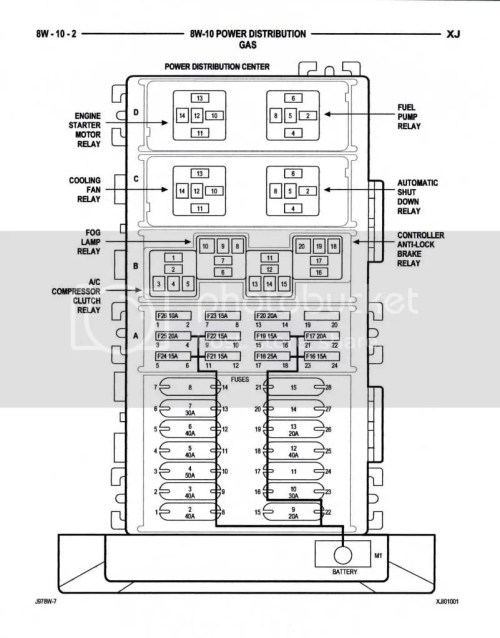 small resolution of fuse diagram 99 jeep tj wiring diagram img 1999 jeep wrangler sahara fuse diagram