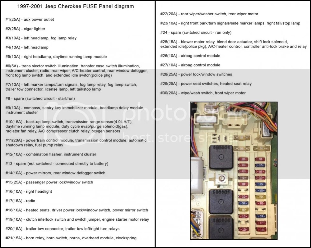 medium resolution of 1999 cherokee fuse panel diagram jeepforum com 1999 jeep grand cherokee fuse box location 1999 jeep fuse box