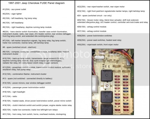 small resolution of 2000 cherokee fuse box wiring diagram inside 2000 cherokee fuse panel diagram 2000 cherokee fuse panel diagram