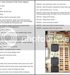 captivating 2002 honda accord brake light wiring diagram gallery 2010 jeep grand cherokee [ 1024 x 819 Pixel ]