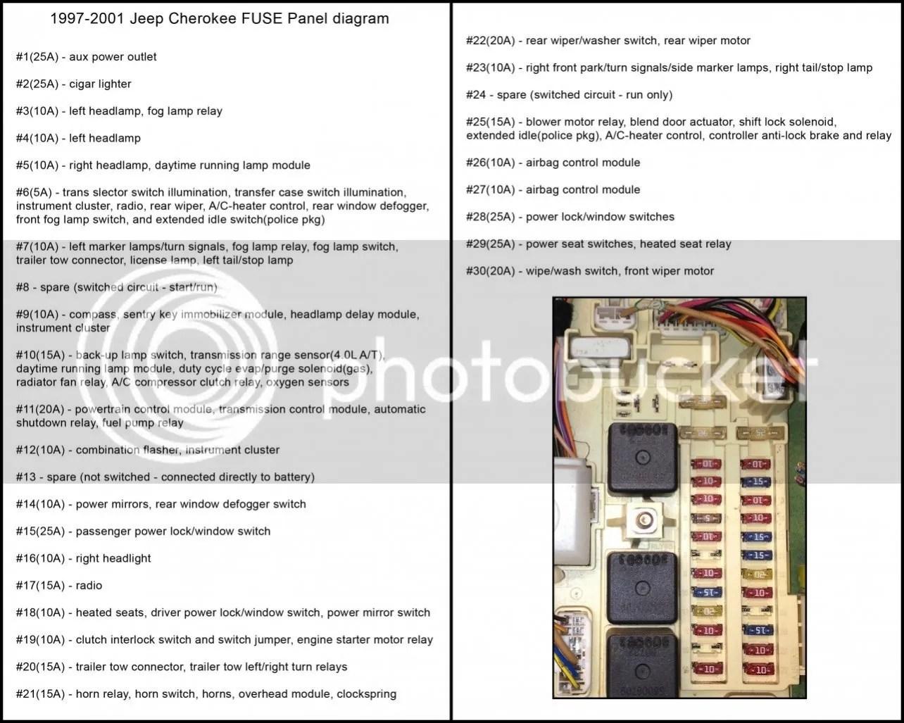 hight resolution of captivating 2002 honda accord brake light wiring diagram gallery 2010 jeep grand cherokee