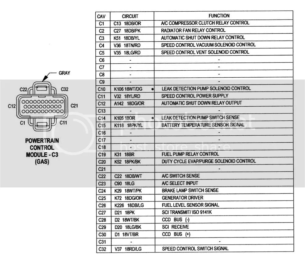 hight resolution of 2000 jeep cherokee no bus code page 2 1998 jeep cherokee