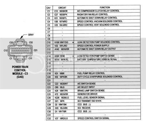 small resolution of 2000 jeep cherokee no bus code page 2 1998 jeep cherokee