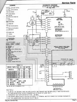 Thermostat 2 Heat 1 Air Wiring Diagram Heat Furnace