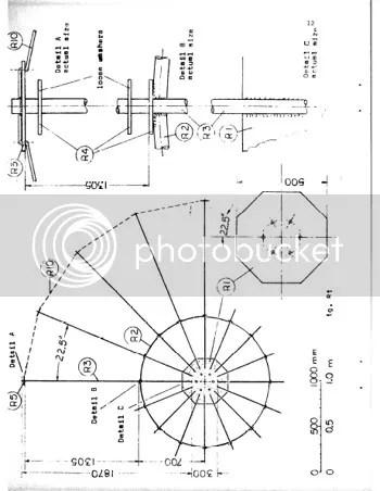 NESAFE: Here Diy windmill cost