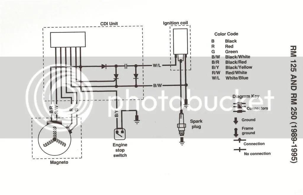 1997 Suzuki Rm 250 Wiring Diagram, 1997, Get Free Image