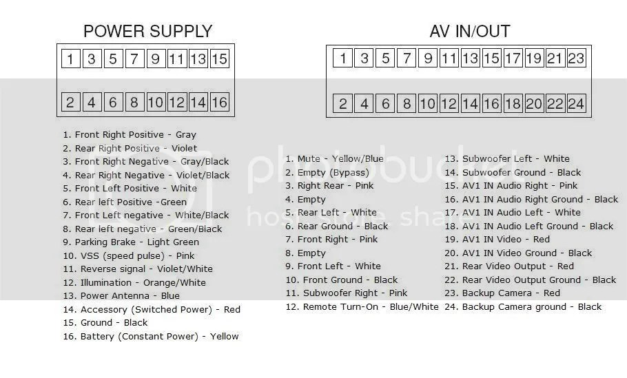 Pioneer AVIC-F700BT Wiring Comparing To