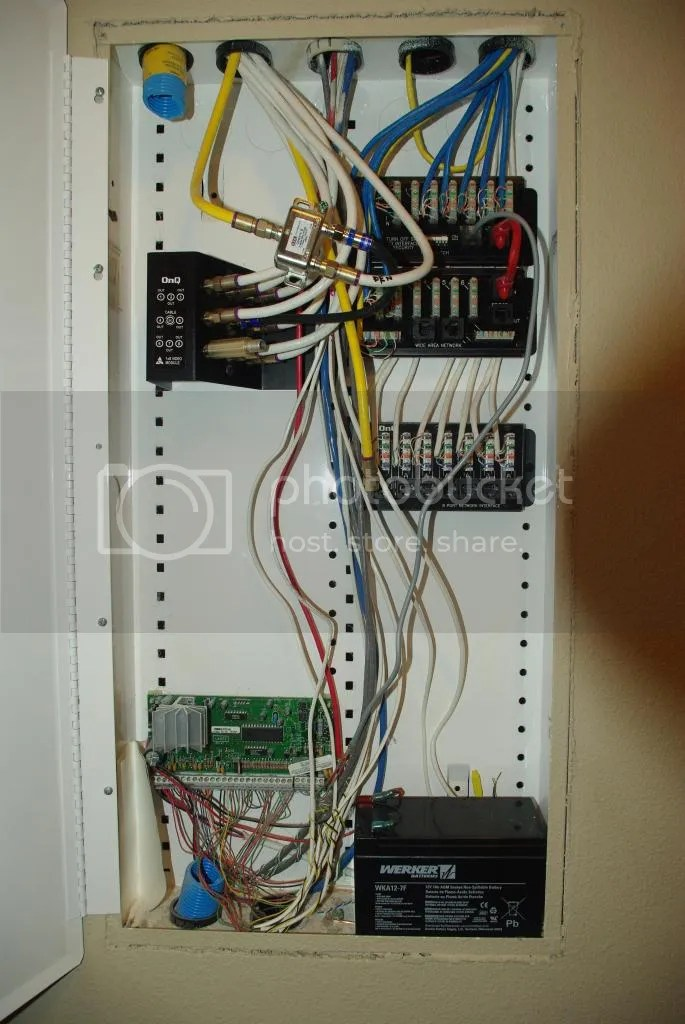 Onq Home Network Technology Systems And Structured Wiring