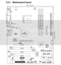 from your user manual http dlcdnet asus com pub asus mb sock754 k8v se dx e1872 k8v se deluxe pdf this is a diagram of your motherboard [ 994 x 914 Pixel ]