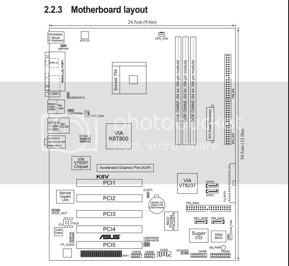 hight resolution of from your user manual http dlcdnet asus com pub asus mb sock754 k8v se dx e1872 k8v se deluxe pdf this is a diagram of your motherboard