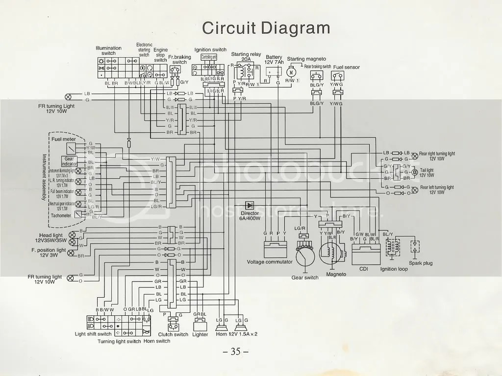 Yy 250 wiring diagram trusted wiring diagram wiring diagram yamaha mio bike wiring harness furthermore 1995 electrical wiring diagrams for dummies get swarovskicordoba Images