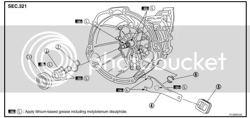 Nissan 240sx bellhousing bolts