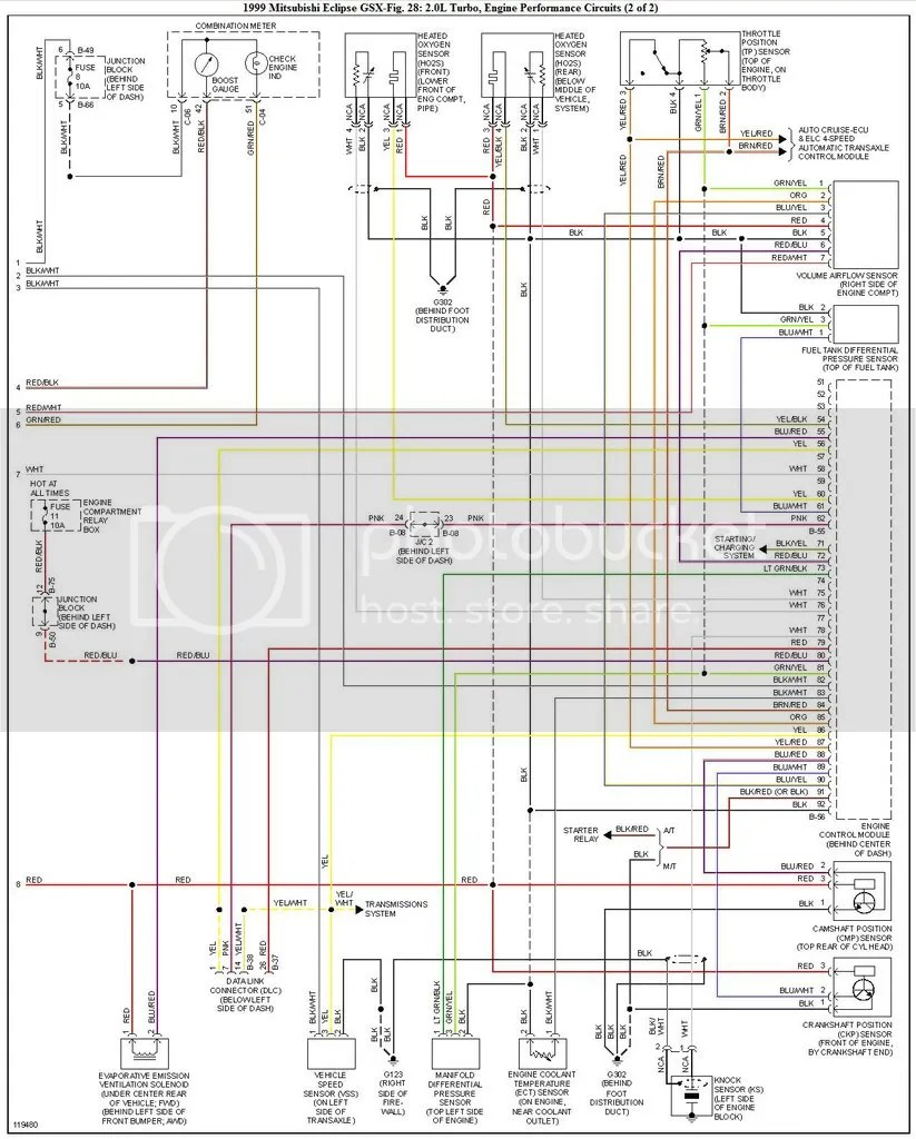 1995 mitsubishi eclipse gst wiring diagram volvo diagrams xc90 schematic exhaust