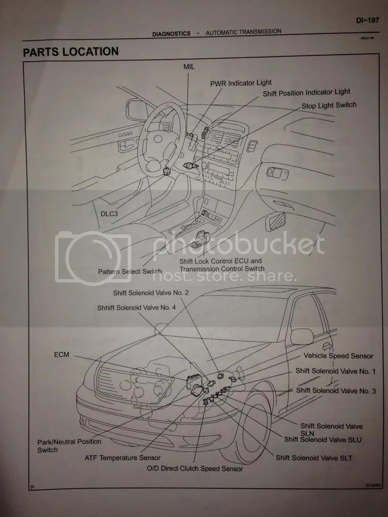 medium resolution of go get your tranny flushed shouldn t be any more than 200 250 bucks and while the pan is off the solenoid can be replaced here s some info that will
