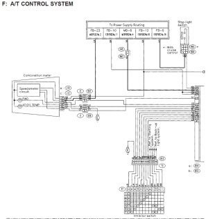 00 Impreza TCU wiring diagram needed  Subaru Impreza GC8