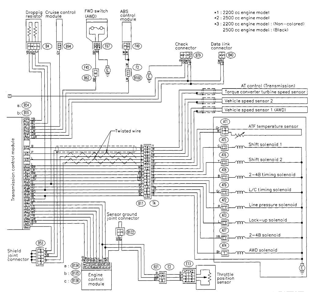 00 Impreza TCU Wiring Diagram Needed Subaru Impreza GC8 & RS