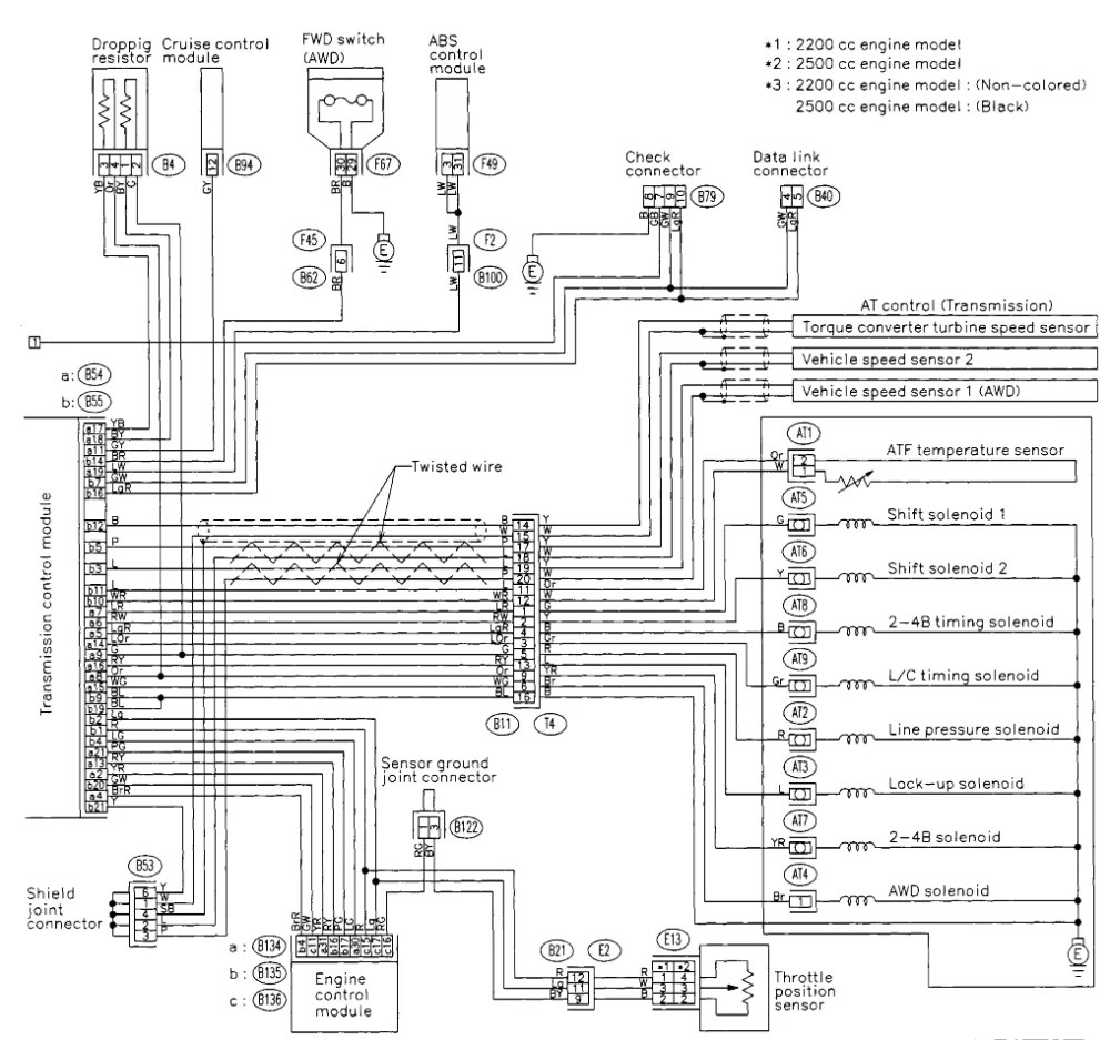 medium resolution of subaru gc8 wiring diagram 25 wiring diagram images subaru forester wiring schematic 2004 subaru forester wiring schematic