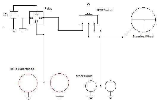 Switch Between Hella Supertones And Stock Horns NASIOC