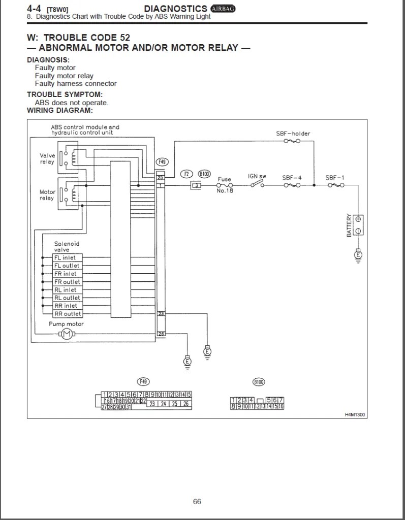medium resolution of 2011 subaru impreza abs wiring diagram wiring library liberal diagram subaru abs diagram