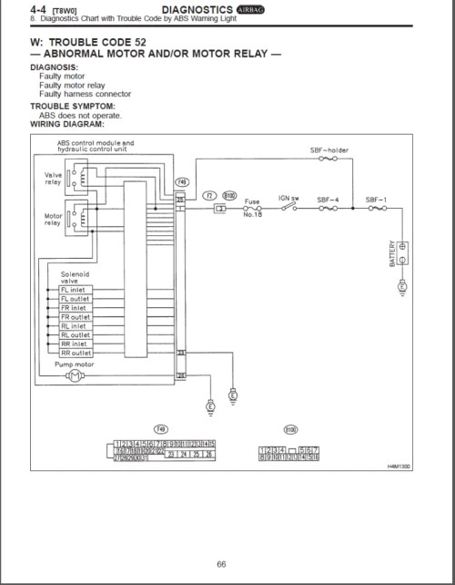 small resolution of 2011 subaru impreza abs wiring diagram wiring library liberal diagram subaru abs diagram